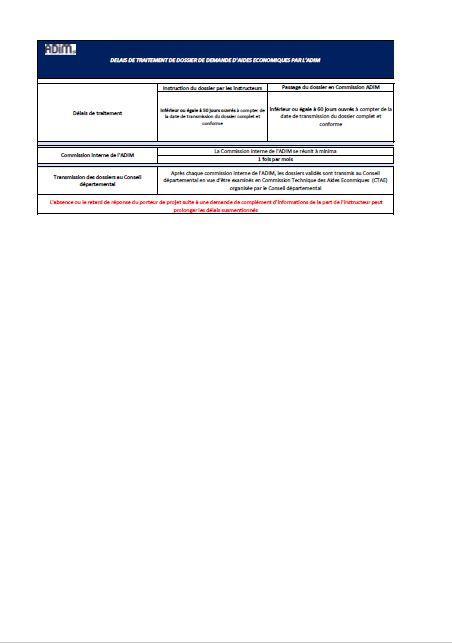 Télécharger le document du délai de traitement des aides économiques